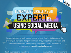Leverage Yourself as a Real Estate & Mortgage Expert by Using Social Media [INFOGRAPHIC]